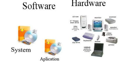 software-n-hardware