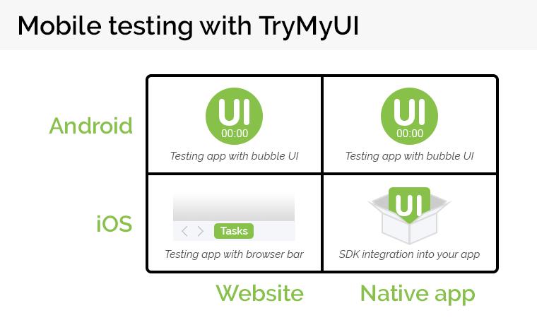 mobile-testing-app-job  software-testing -website