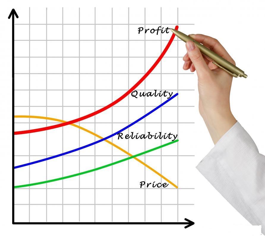 online marketing large profit