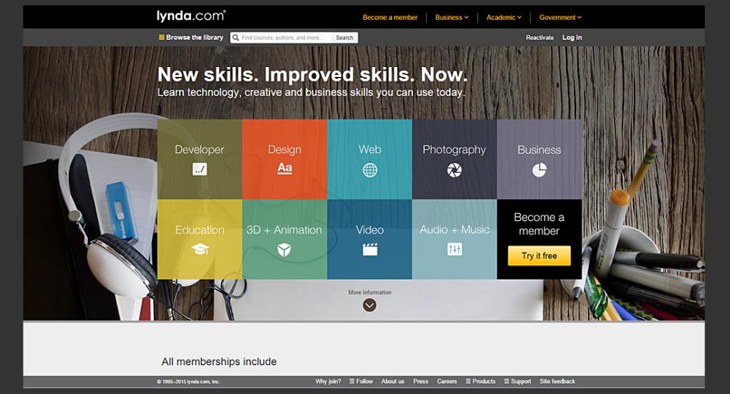 online lynda online marketing